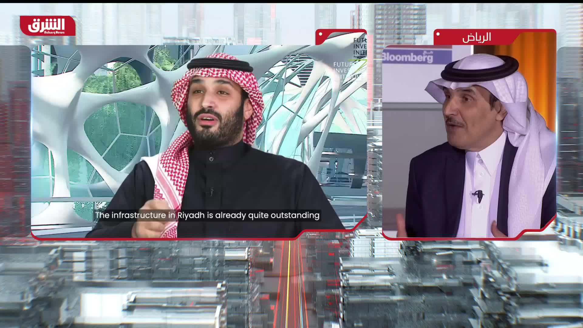 دلالة الإعلان عن رؤية مدينة الرياض في مبادرة مستقبل الاستثمار
