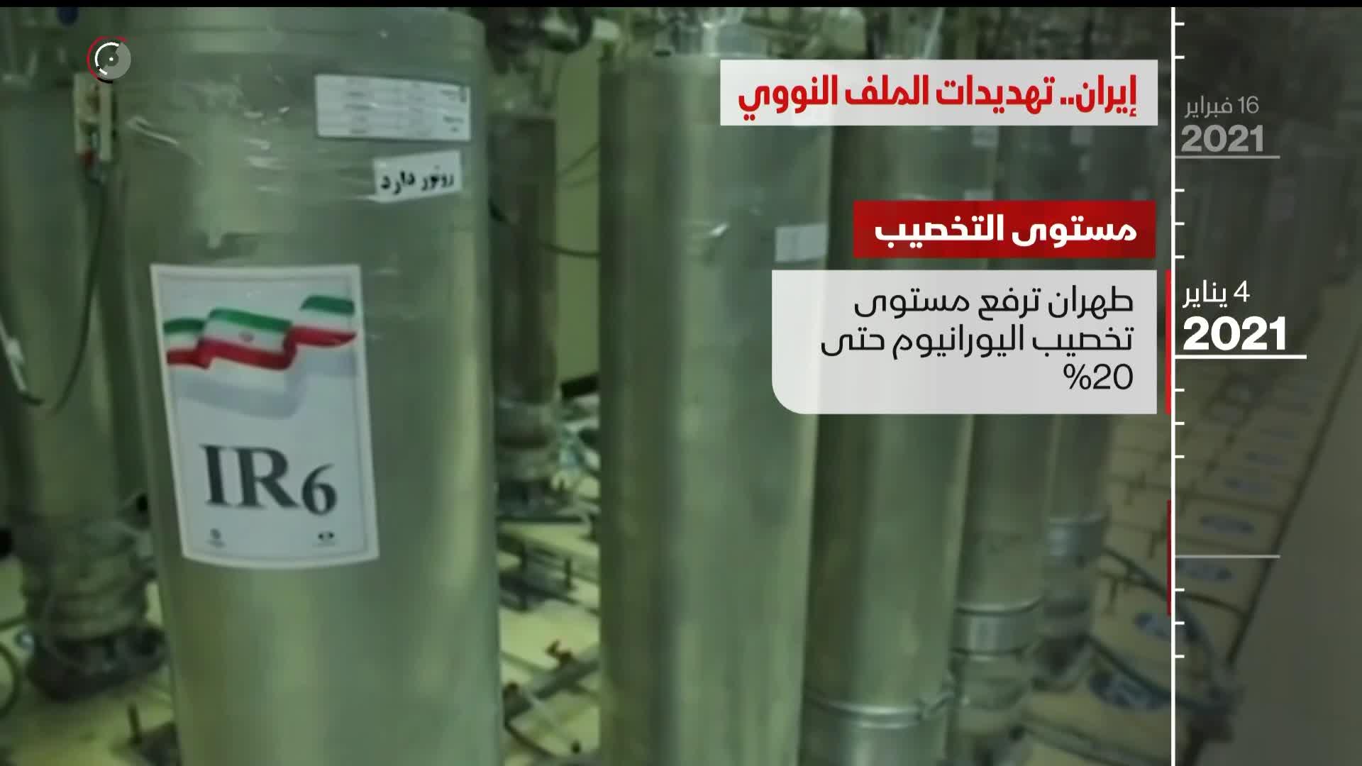 إيران.. تهديدات الملف النووي