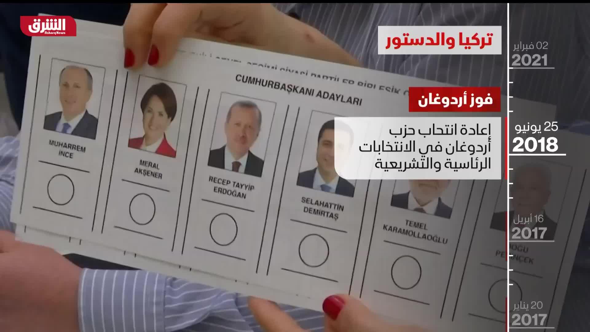 تركيا والدستور
