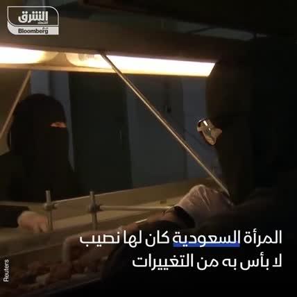 في يوم يوم المرأة كيف تطورت مشاركة السعوديات في سوق العمل؟