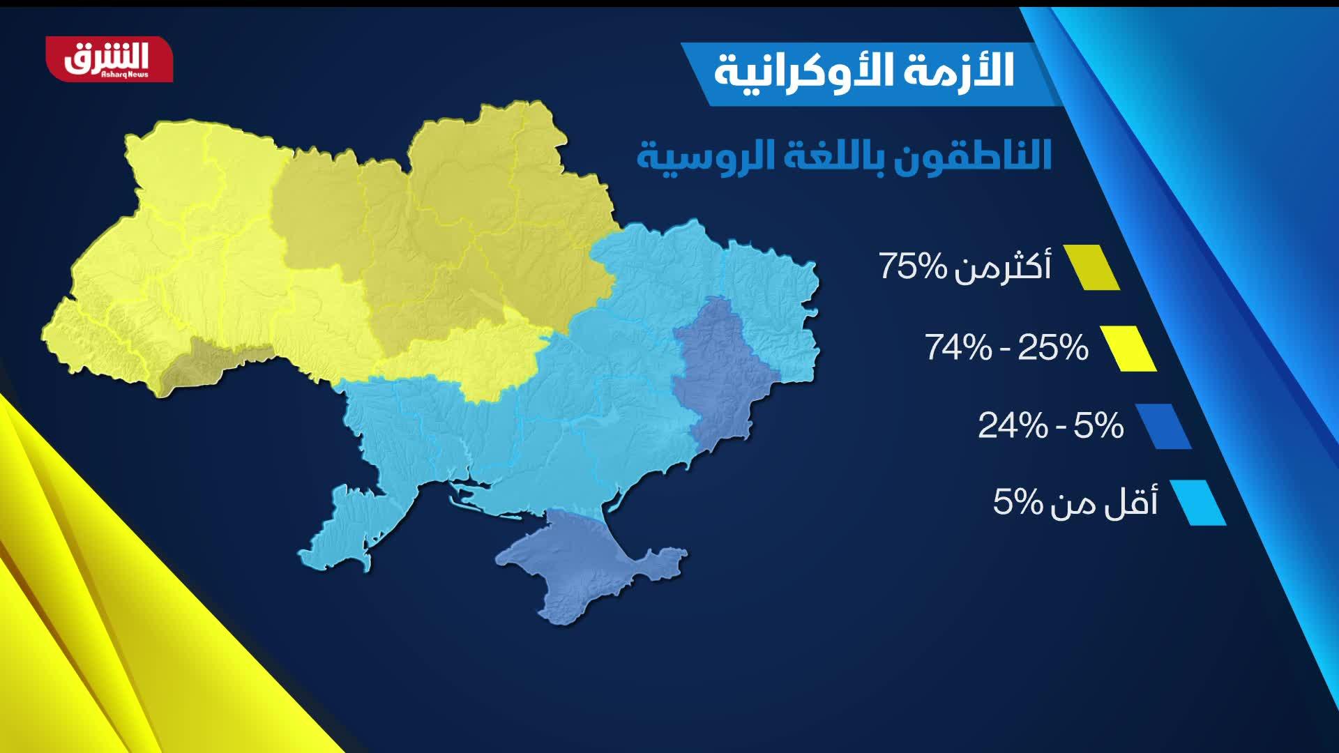 الأزمة الأوكرانية