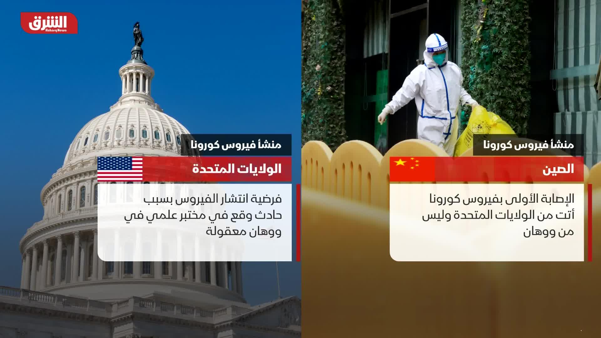 منشأ فيروس كورونا في كل من الصين والولايات المتحدة