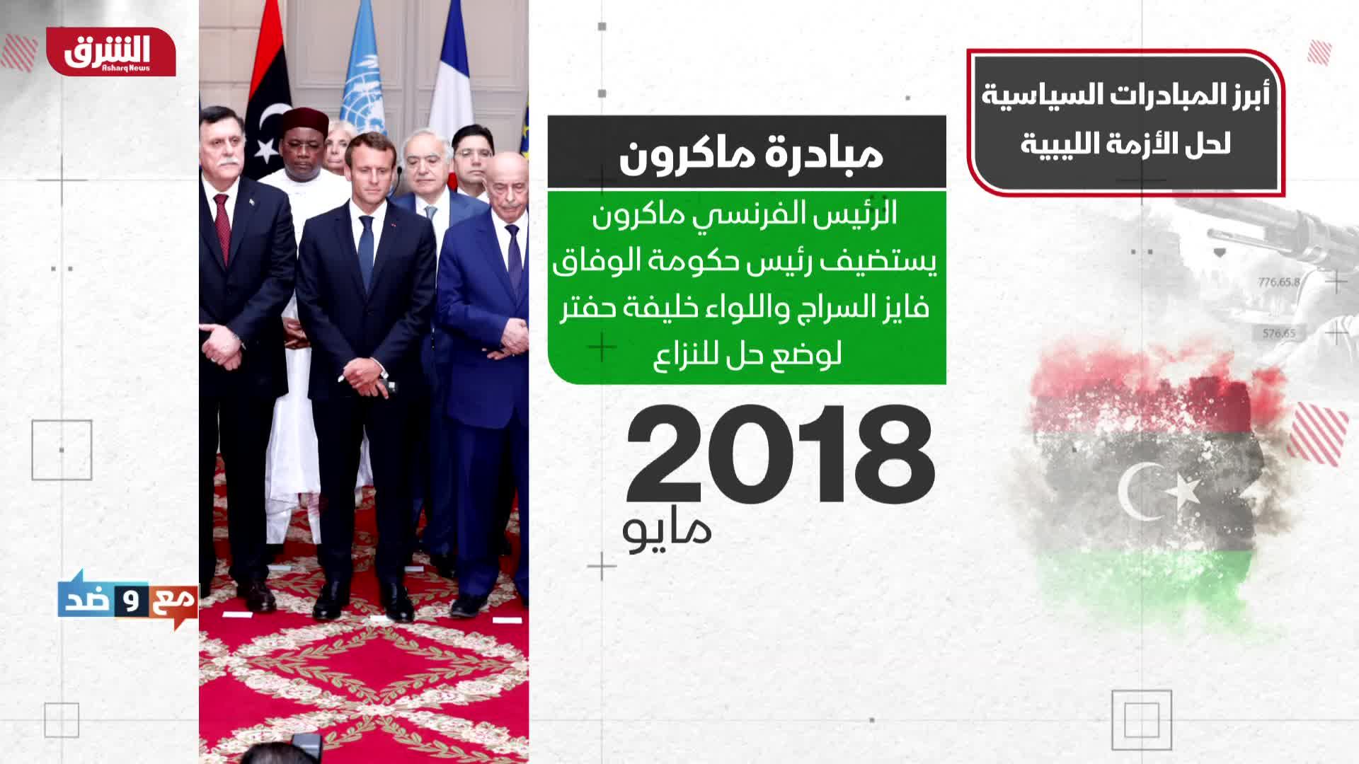 أبرز المبادرات السياسية لحل الأزمة الليبية