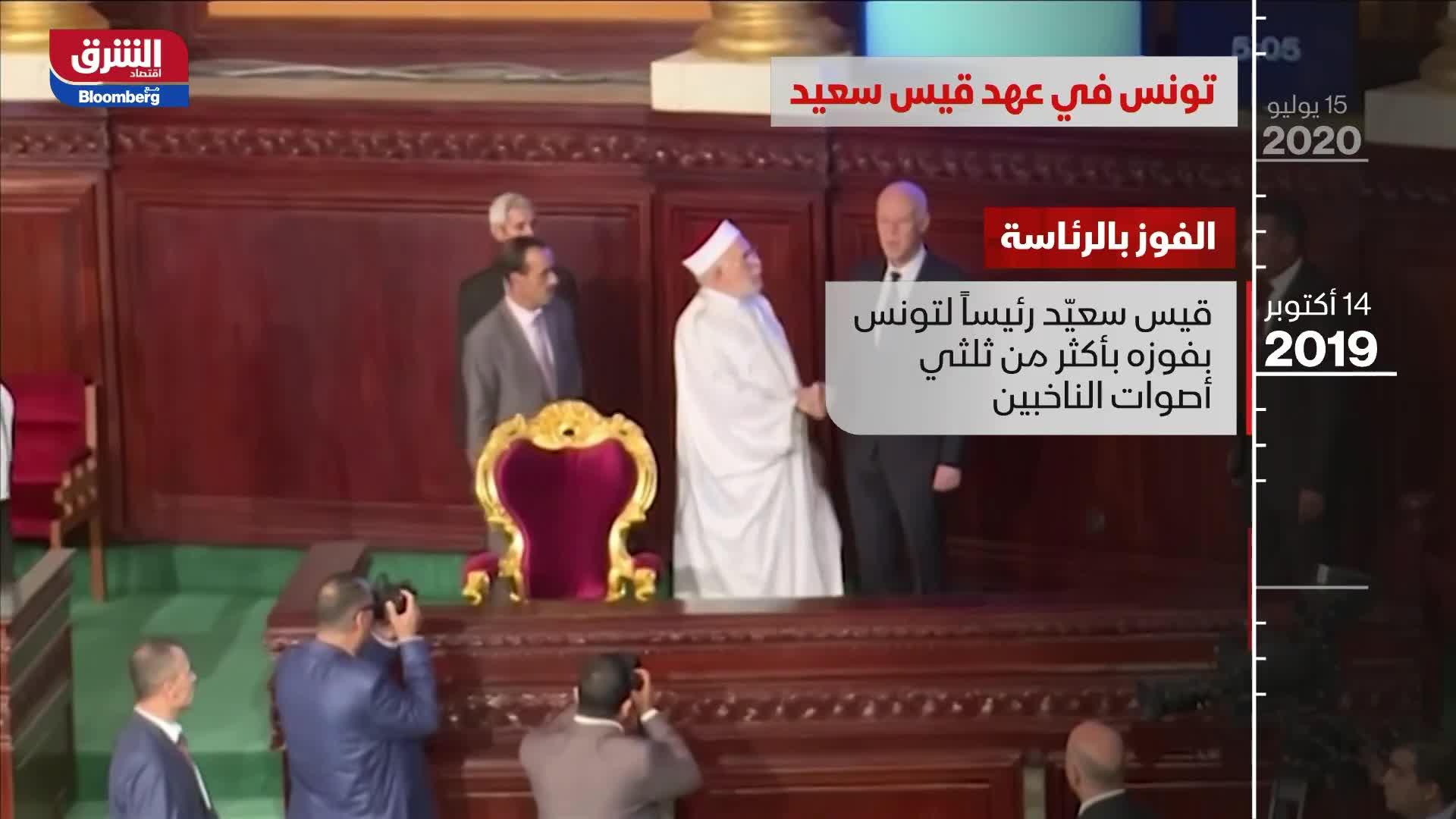 تونس في عهد قيس سعيد