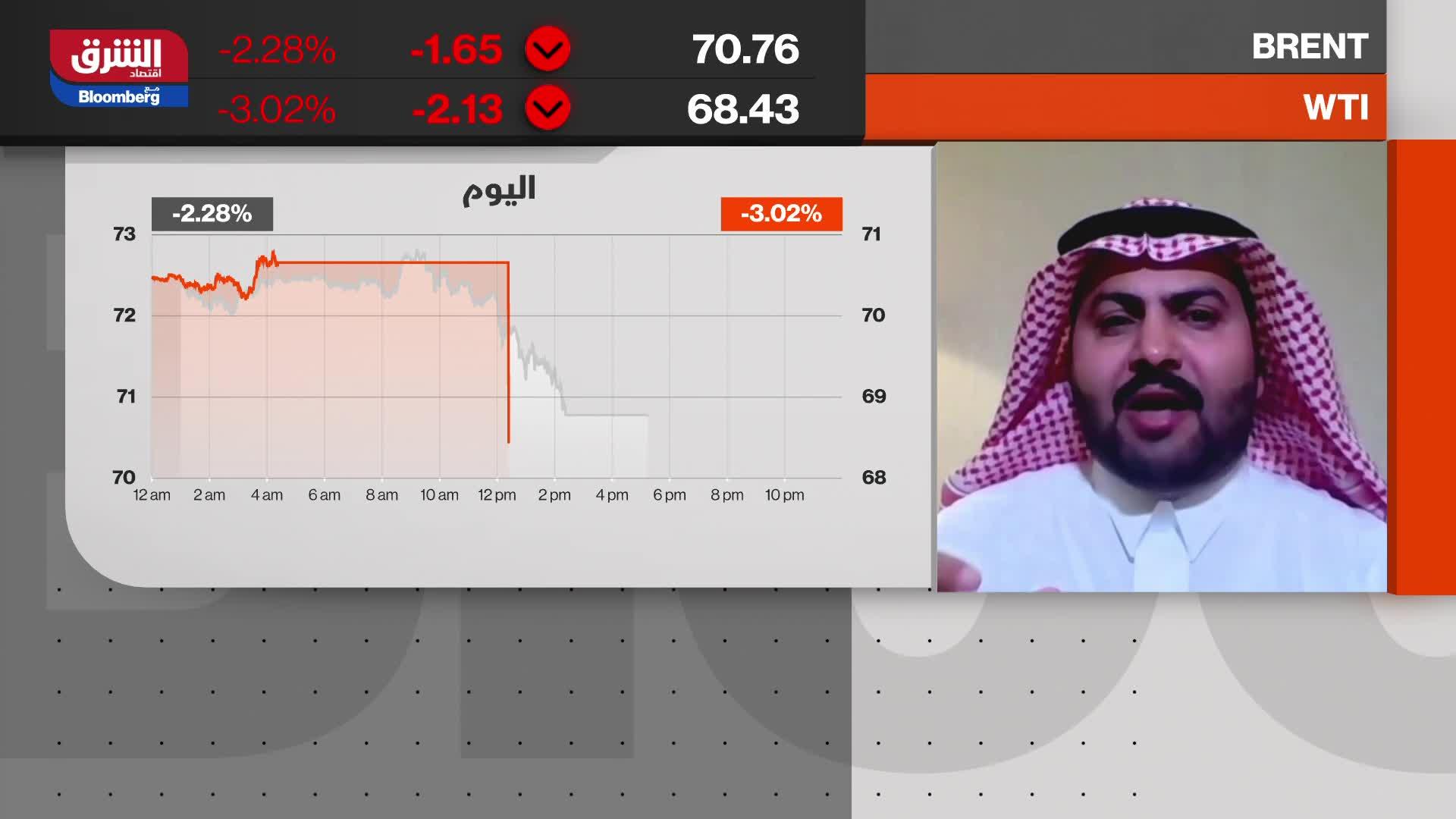 النفط.. تجدد مخاوف ضعف الطلب تضغط على المستويات السعرية للخام