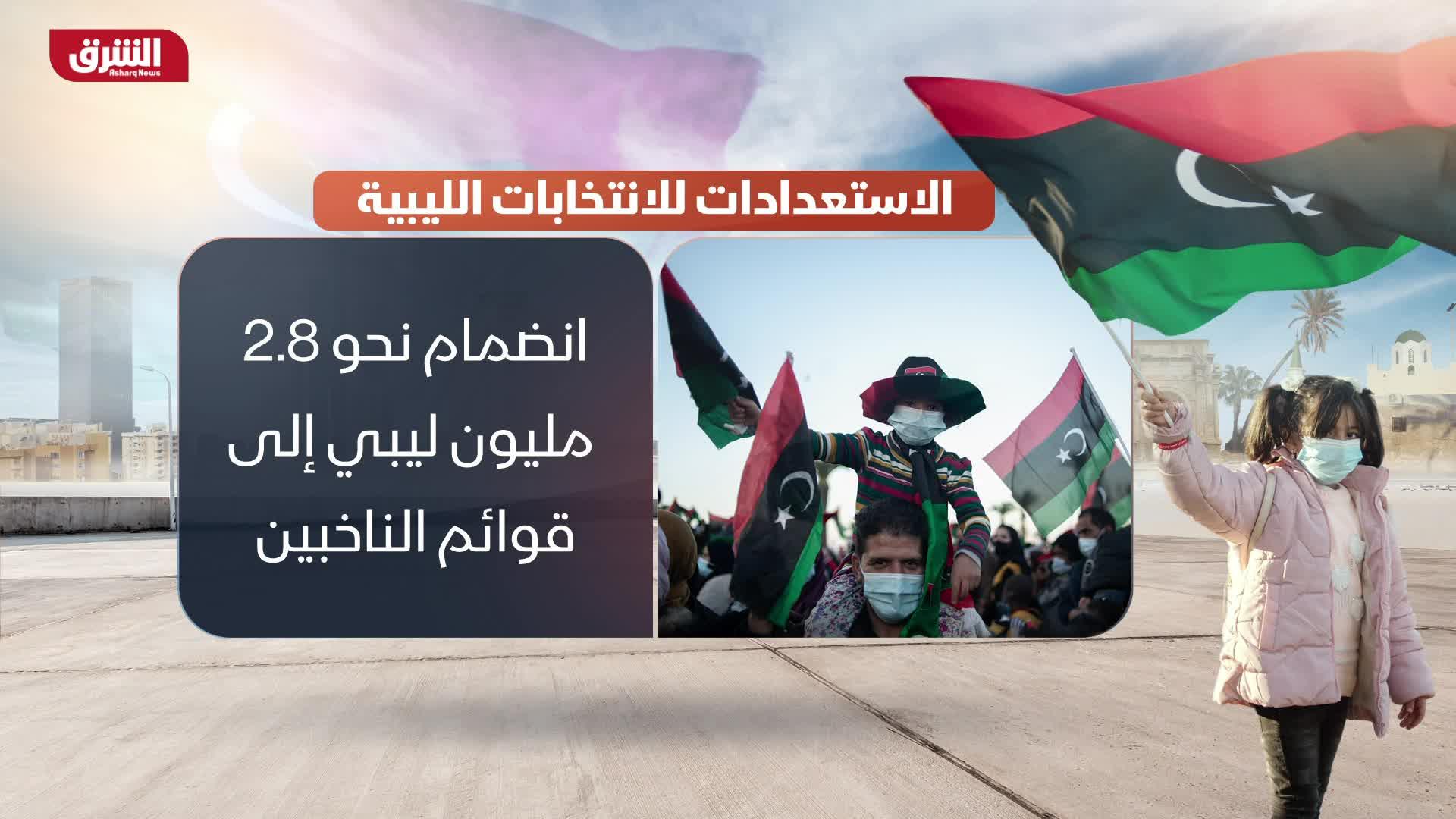 الاستعدادات للانتخابات الليبية