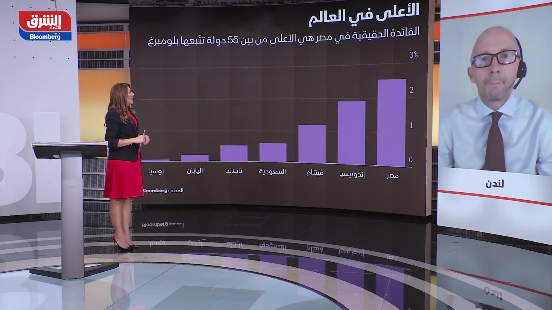 توقعات بإبقاء أسعار الفائدة المصرية كما هي عليه.. ما رأيك؟