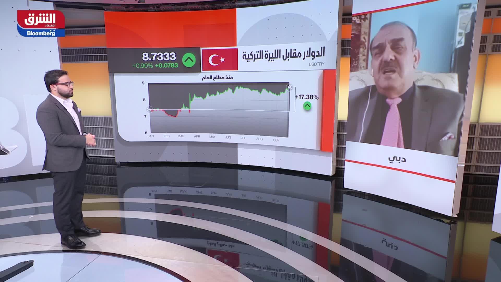 ما تأثير الليرة على الاقتصاد التركي؟