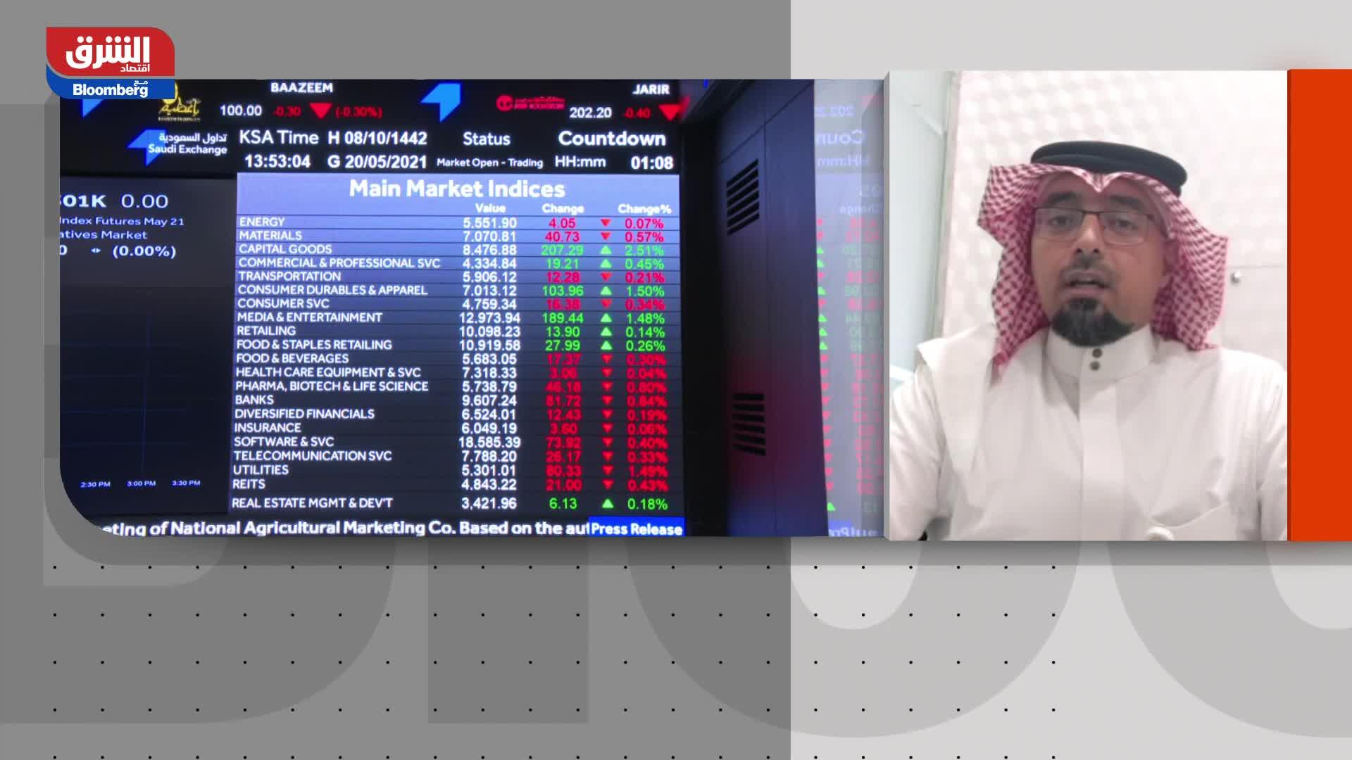 ما نقاط القوة لدى القطاع المصرفي السعودي؟