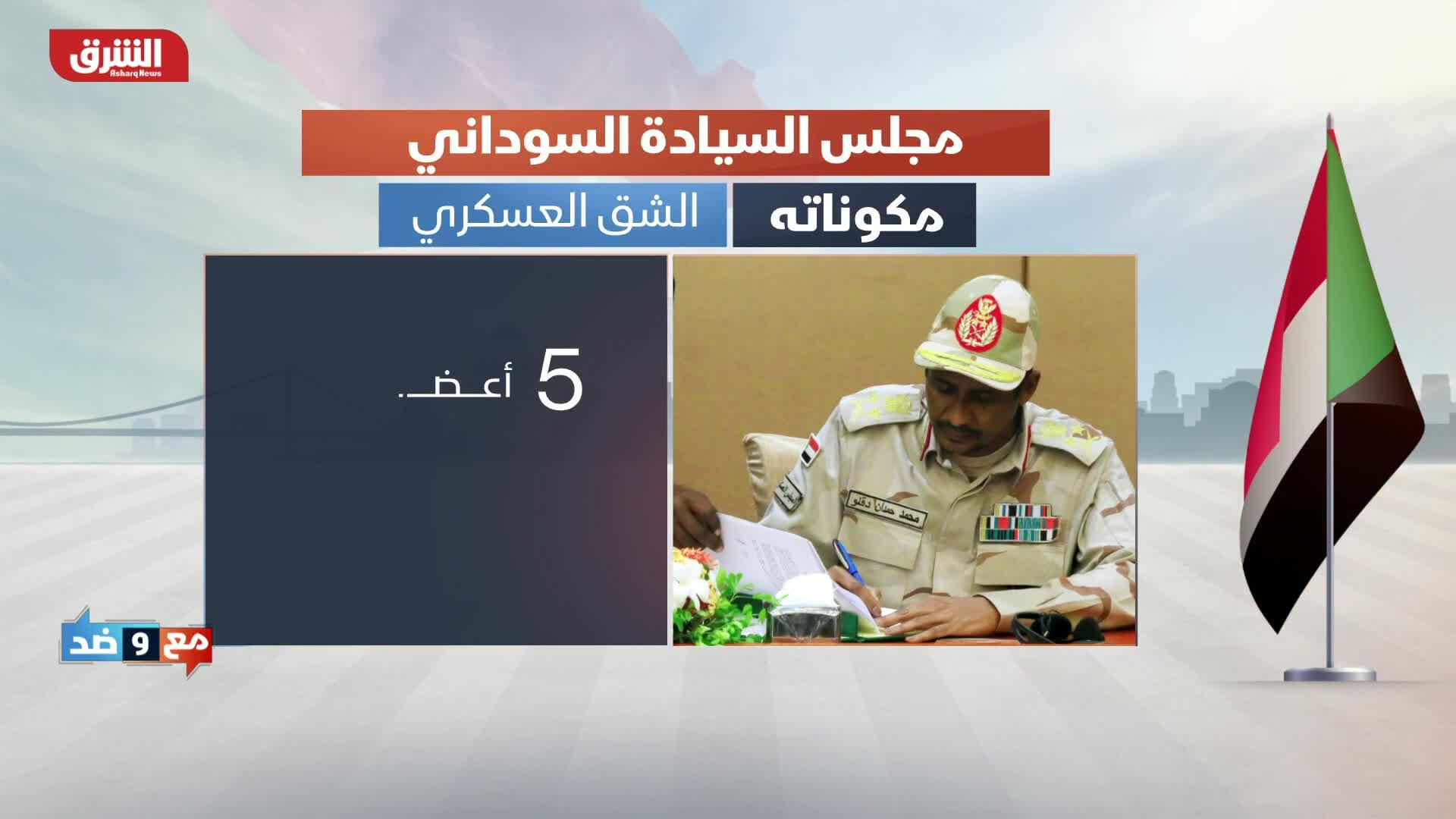 مجلس السيادة السوداني