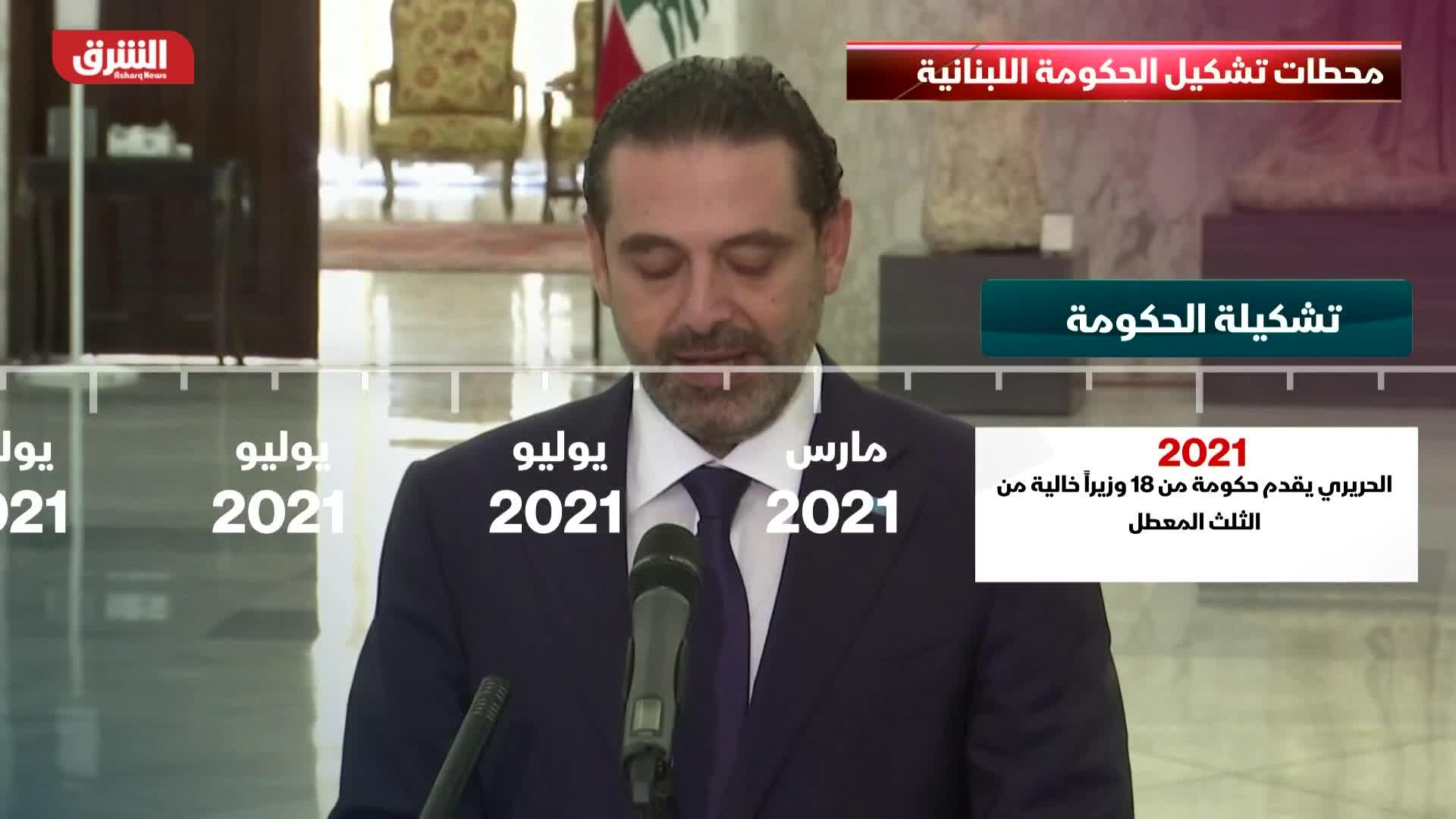 محطات تشكيل الحكومة اللبنانية