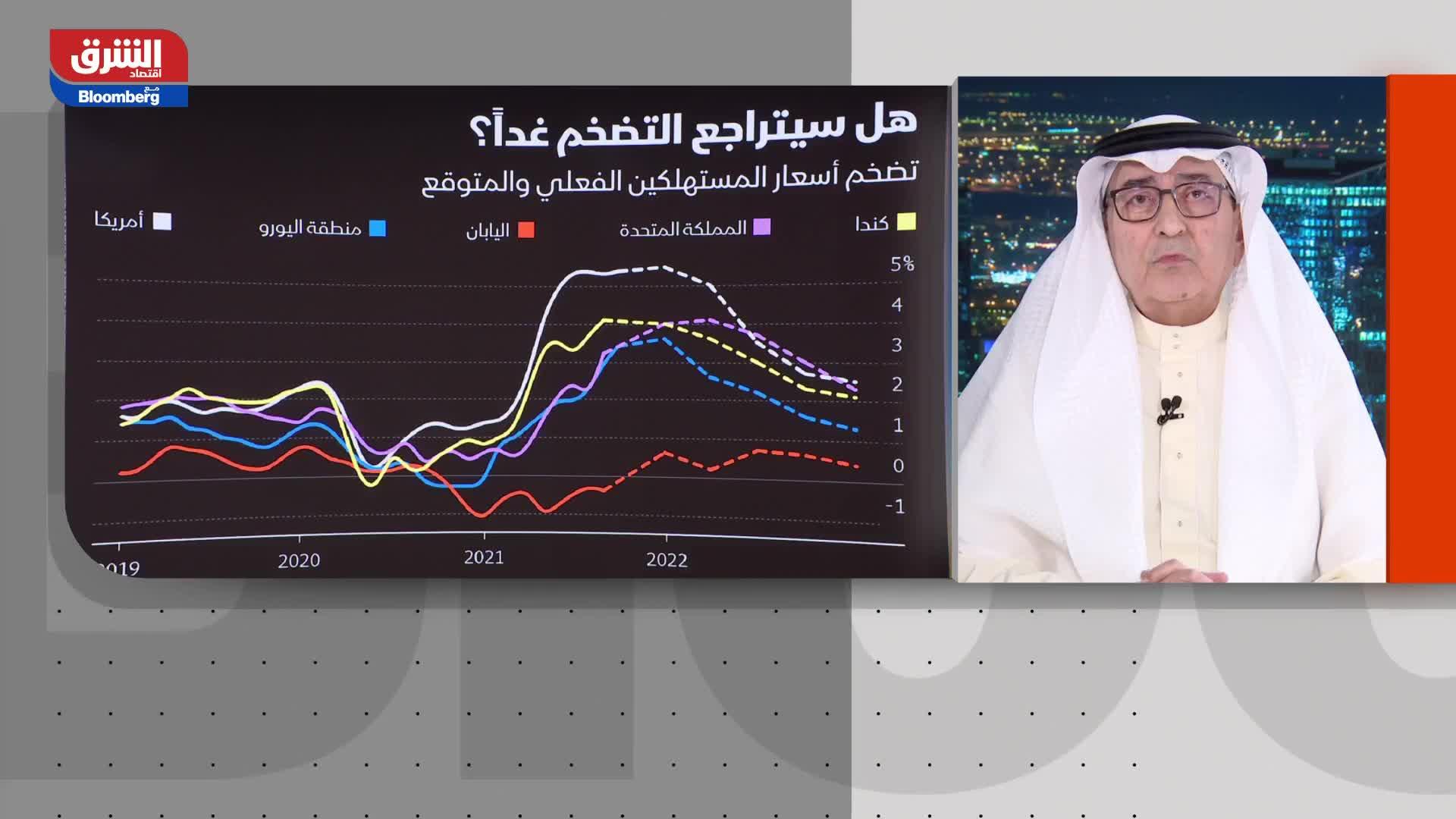 أزمة سلاسل التوريد تضغط على توقعات نمو الاقتصاد العالمي
