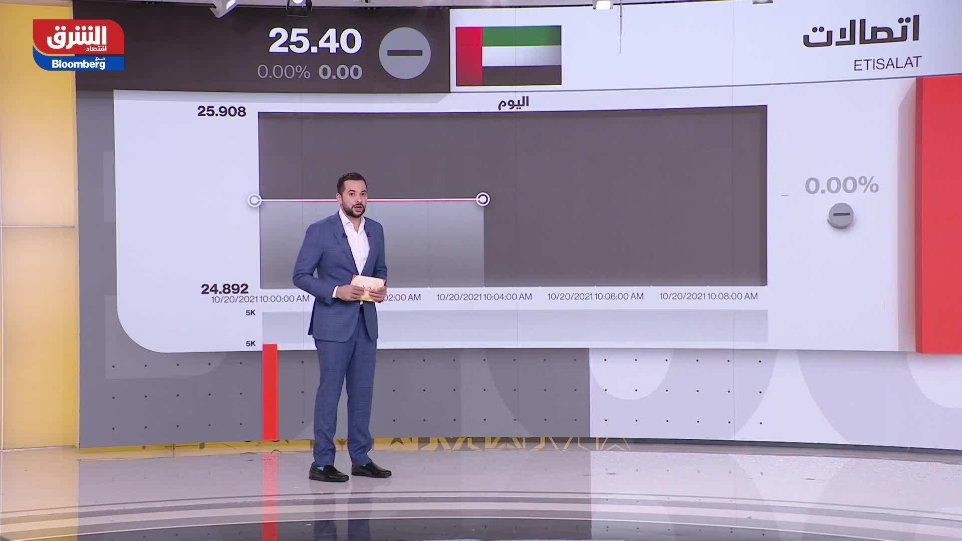 افتتاح الأسواق الخليجية 20-10-21