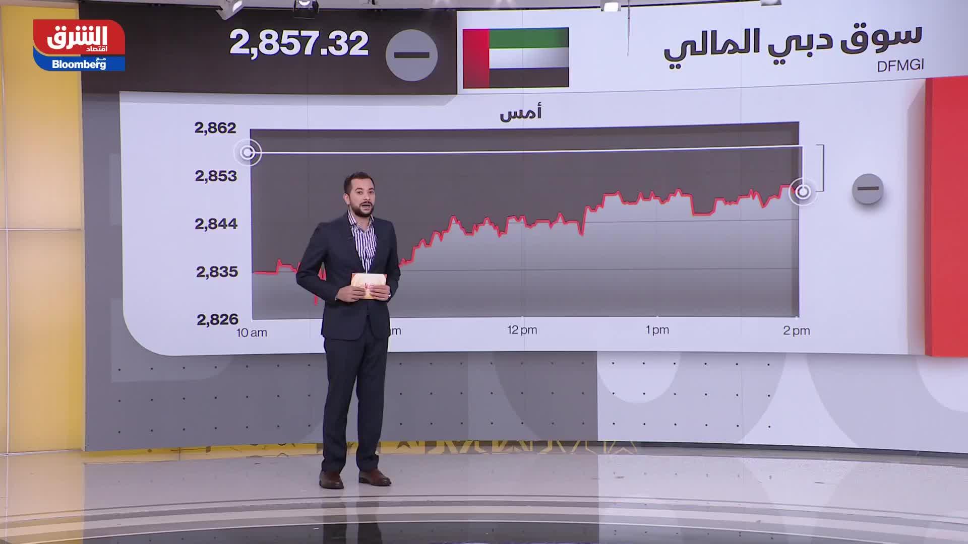 افتتاح الأسواق الخليجية 21-10-21
