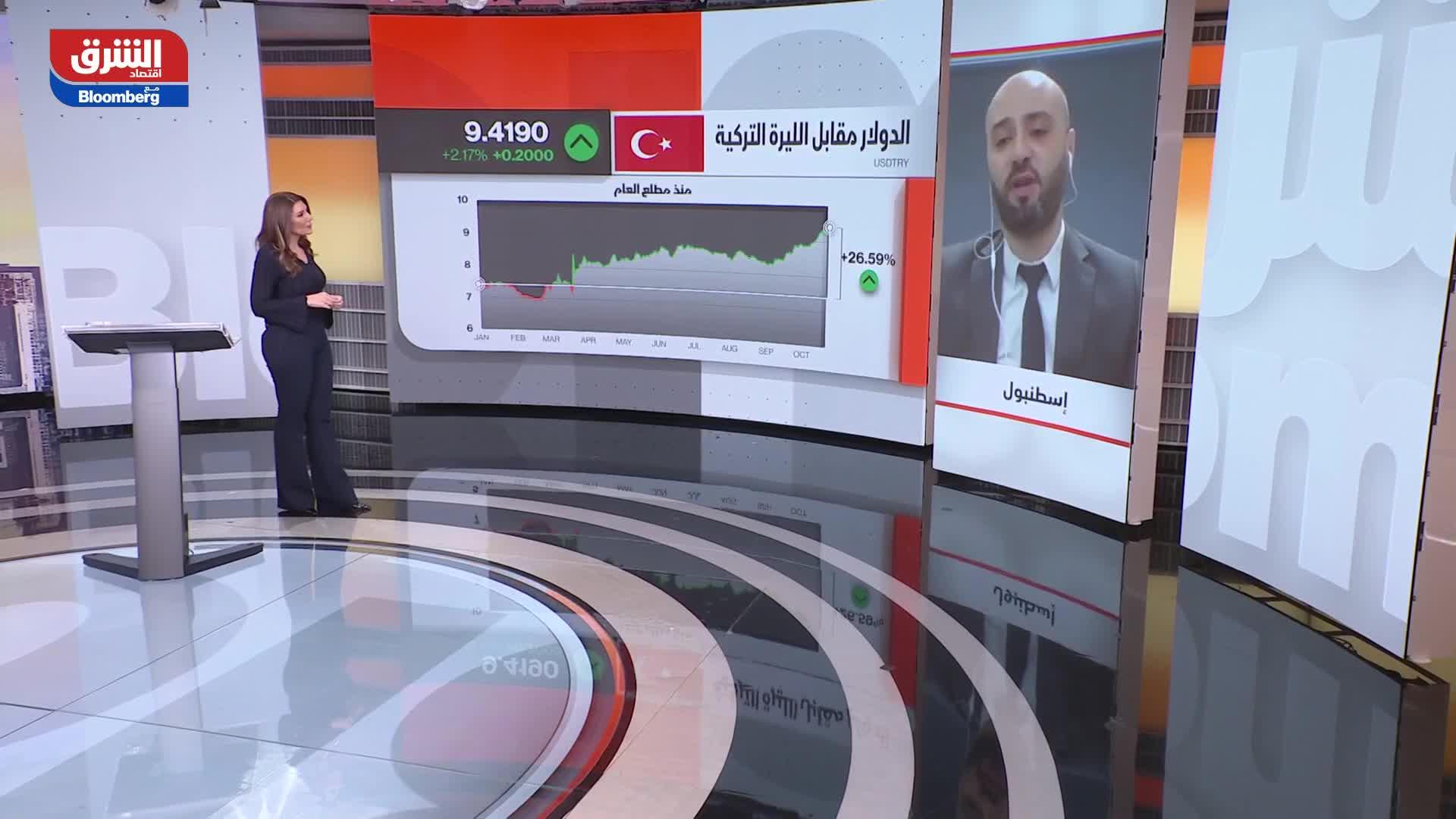 ماذا يعني تقليص سعر الفائدة بالنسبة لليرة التركية ؟
