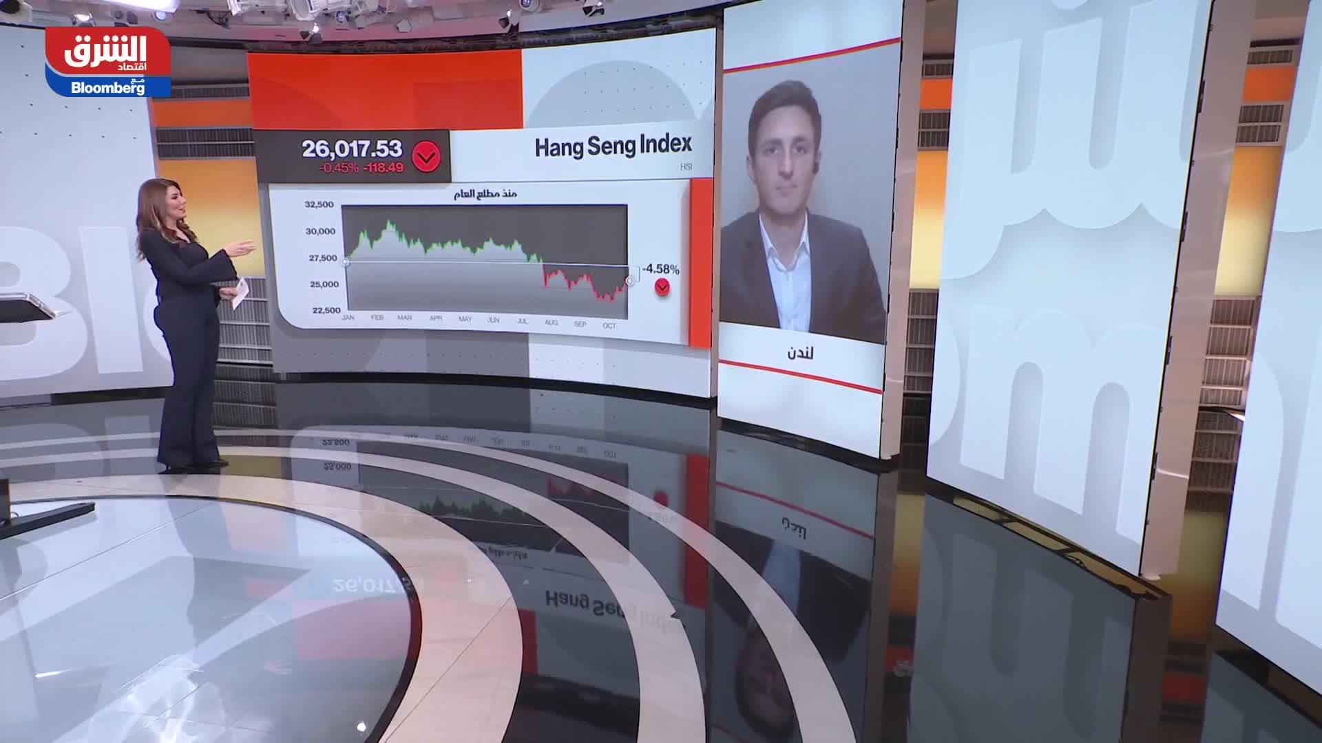 الأسهم الصينية تستقطب عمالقة وول ستريت.. في أي قطاع سيكون  الاستثمار؟
