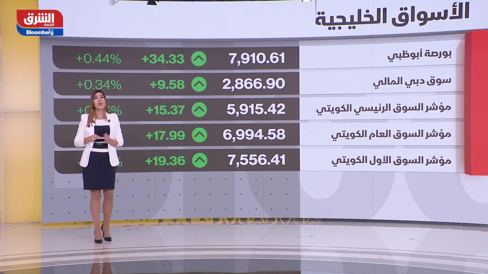 افتتاح الأسواق الخليجية 24-10-2021