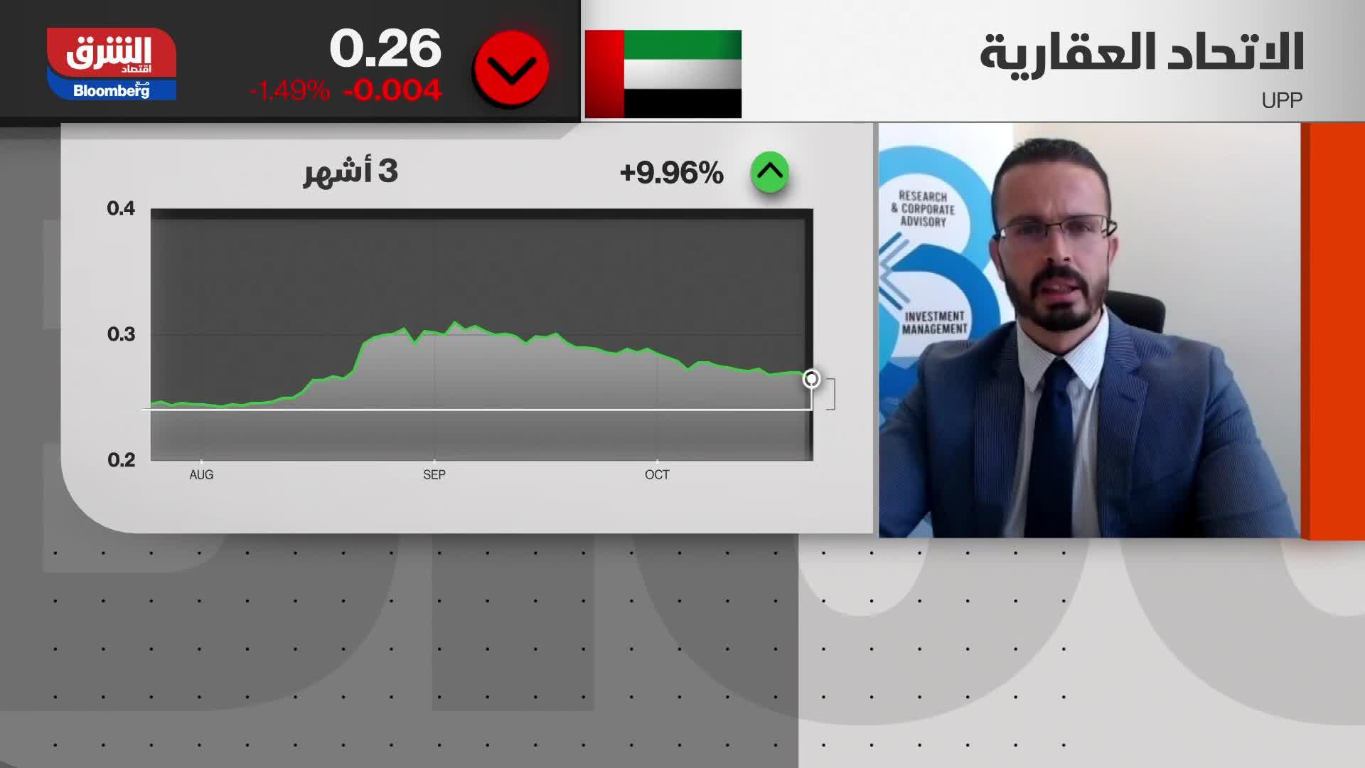 طلال طوقان : هناك تخوف عند المستثمرين في الاتحاد العقارية