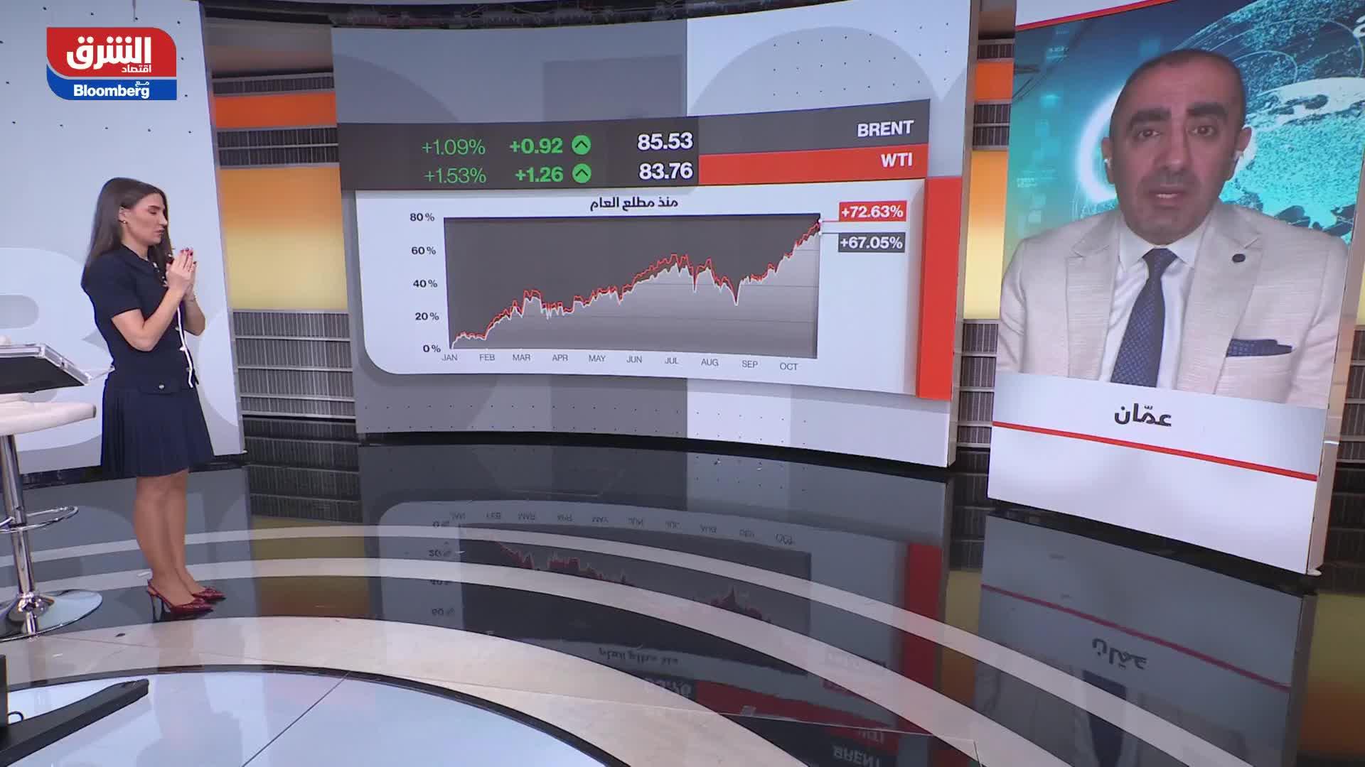 كيف يمكن قراءة توقعات كبرى البنوك الاستثمارية حول مستويات مرتفعة لأسعار النفط على المدى الطويل؟