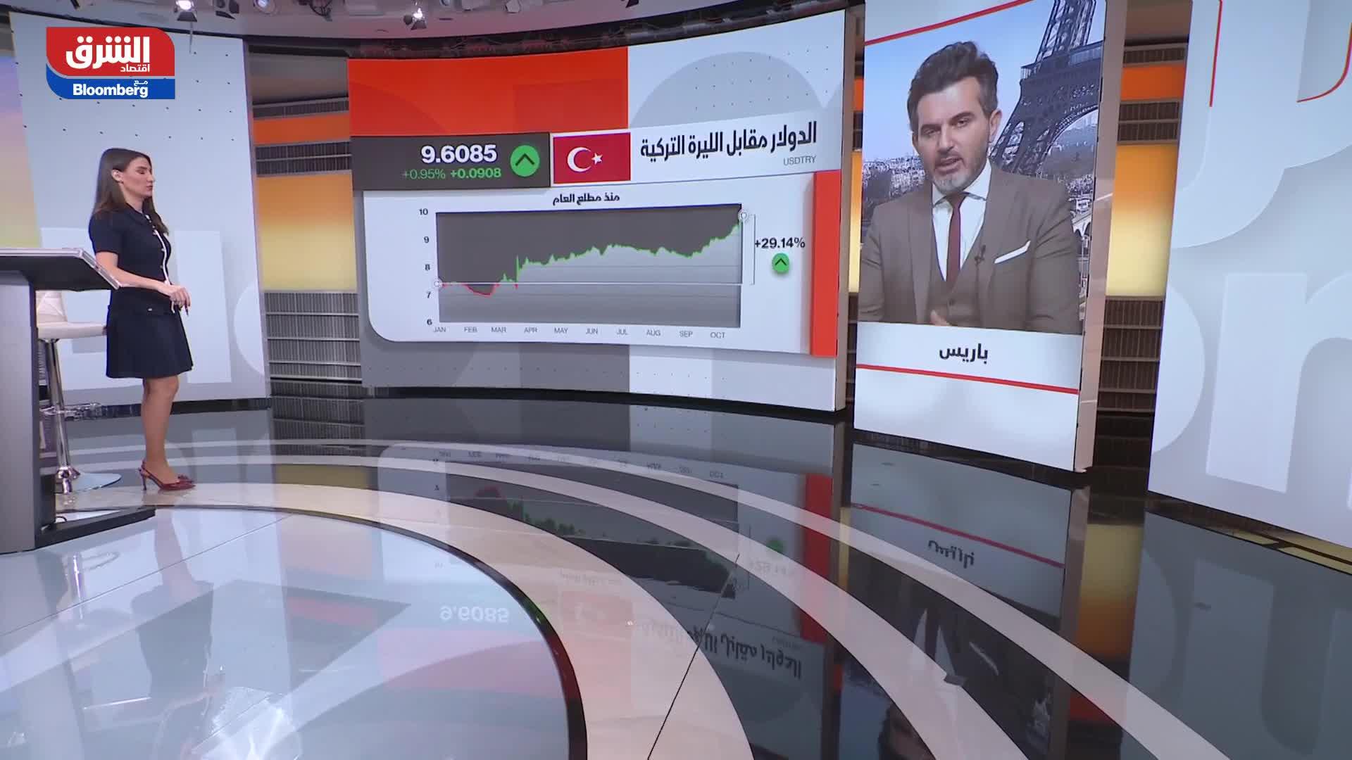 هل تحركات أردوغان مسؤولة بالنسبة للاقتصاد التركي خاصة أن الليرة عند أدنى مستوياتها على الإطلاق؟