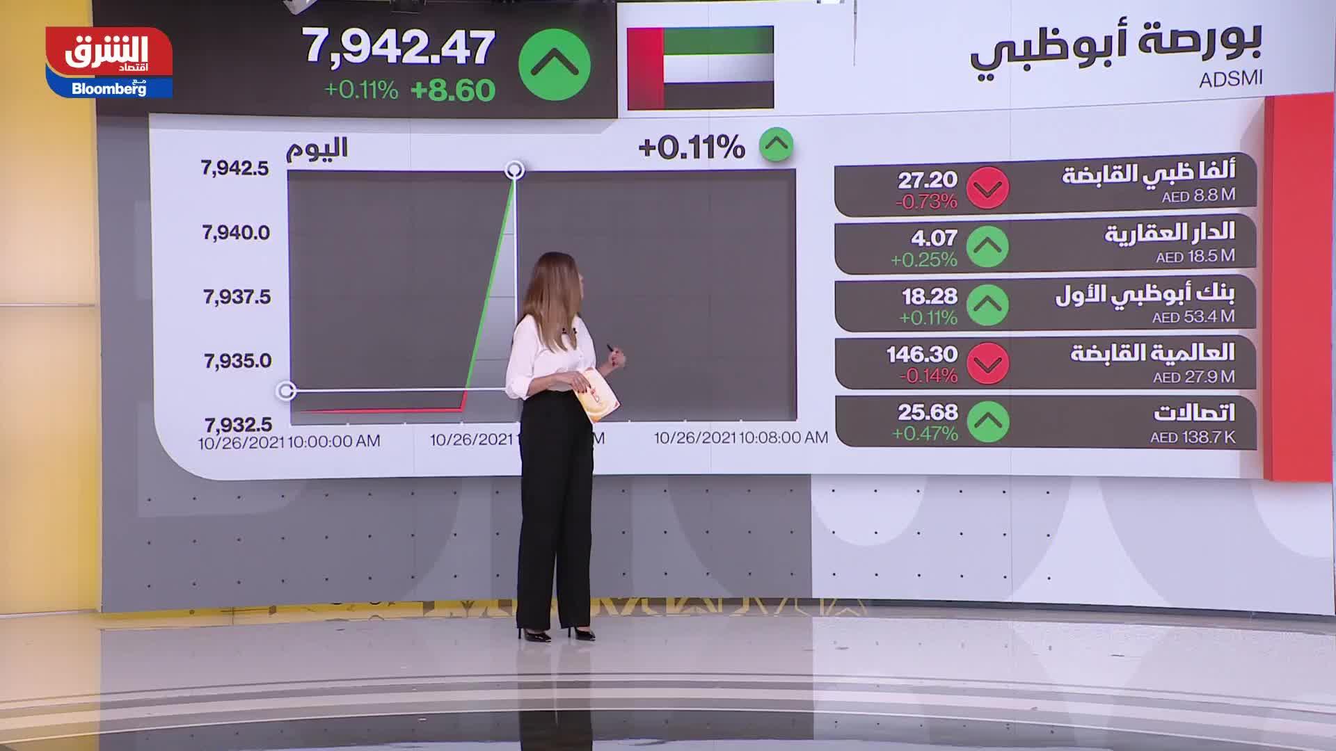 افتتاح الأسواق الخليجية 26-10-2021